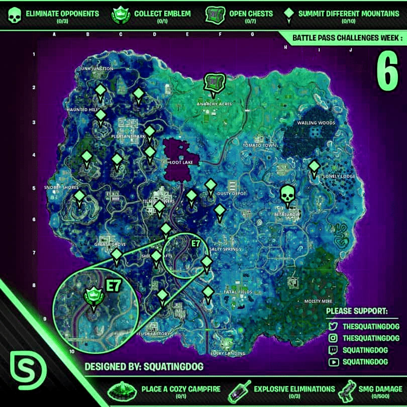 fortnite meeting challenges week 6